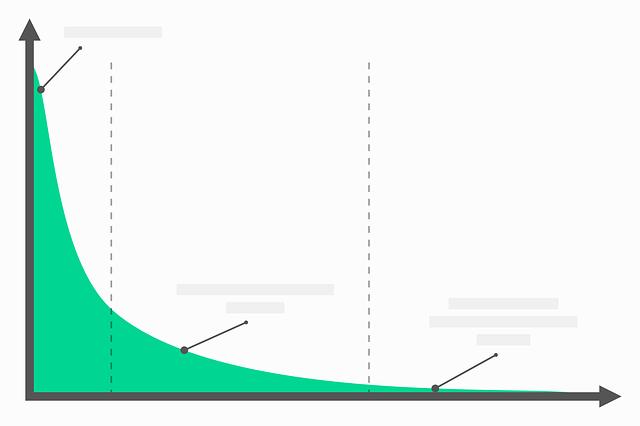 graf klesání návštěvnosti webu